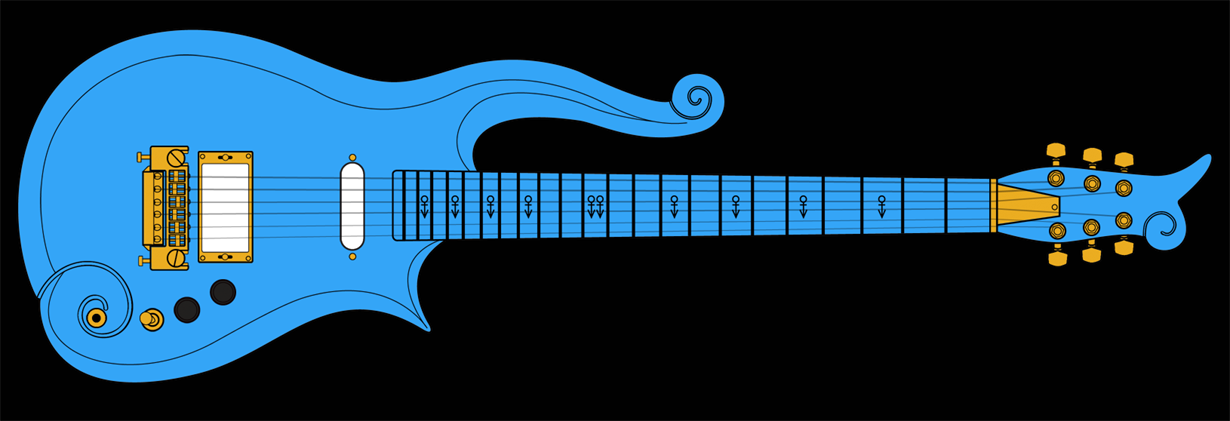 Cloud Guitar Central
