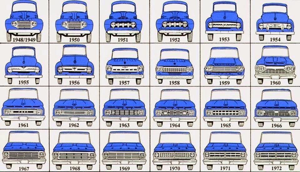 Just A Car Guy Info Graphics Of Caddy Tail Fins And Ford