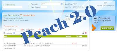 Payoneer Transactions