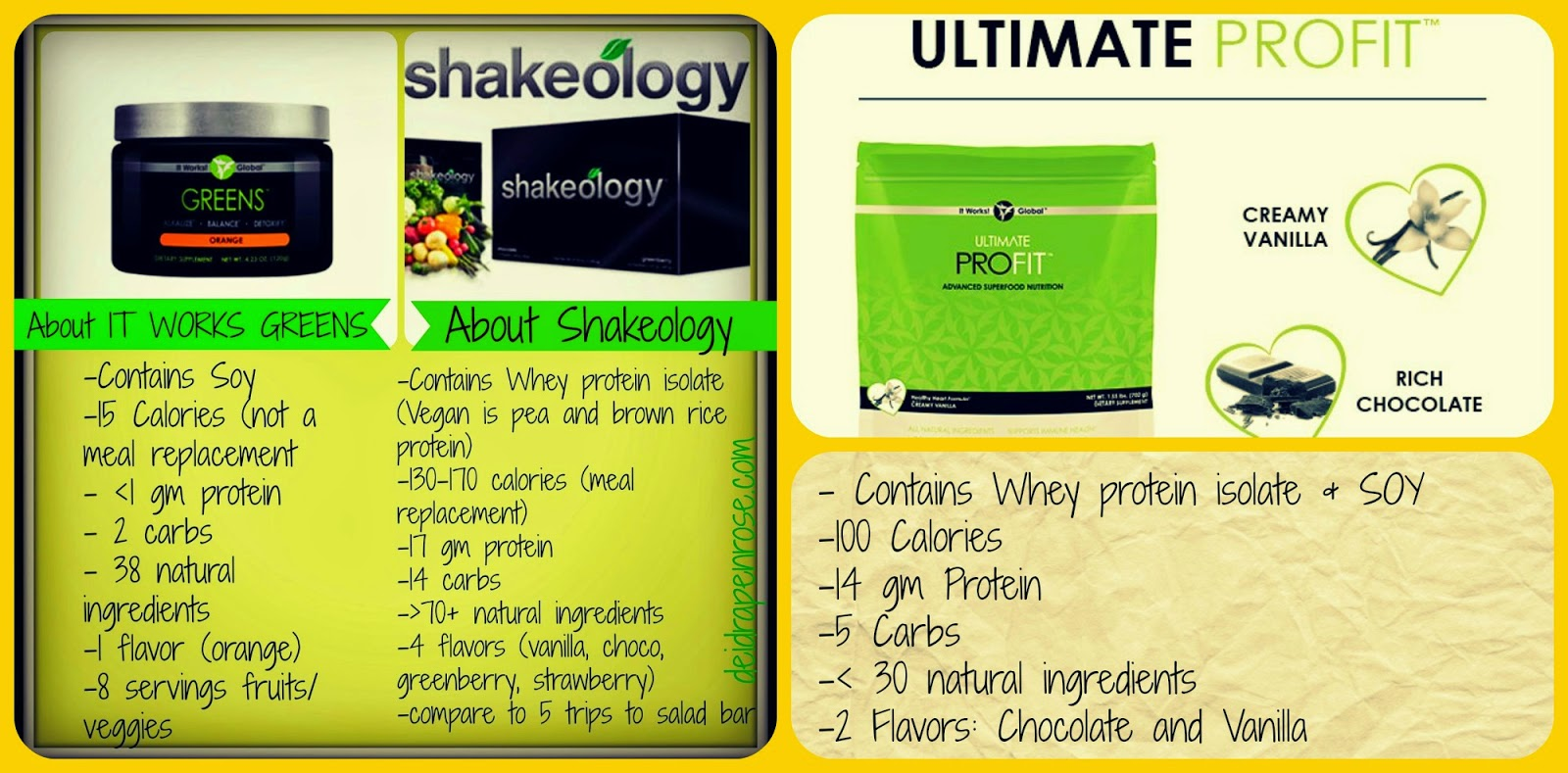 Shakeology, It works greens, healthy eating, protein shakes, clean eating, meal replacements drinks, compare shakeology with greens, gluten free, soy free, weight loss, diet, nutrition, Deidra Penrose, 5 star elite beach body coach, shakeology vs pro fit, shakeology vs it works shakes, pro fit, team beach body vs it works wraps
