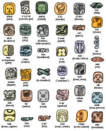 scriere maya in trecut, seminificatie glife