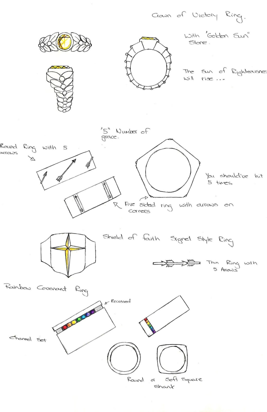 Designing Technical Drawings in The Jewellery Design