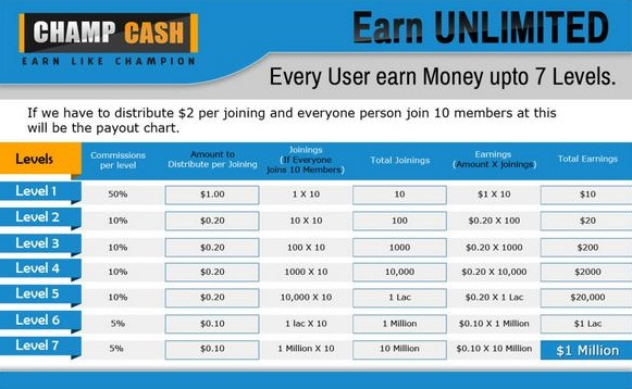 EARN MONEY ONLINE IN INDIA: aisa business kare ki aap crorepati ban