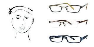 Tips Memilih Lensa Kontak