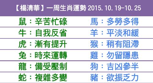 【楊清華】一周生肖運勢2015.10.19-10.25