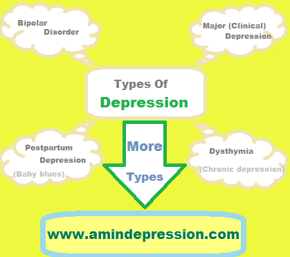 the major causes of the anxiety a depression in afro americans A anxiety is often preceded by an episode of major depression b a core symptom of anxiety is the inability to experience pleasure c almost all depressed patients are anxious, but not every anxious patient is depressed.