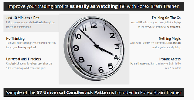 forex trading candlestick patterns review chris coney