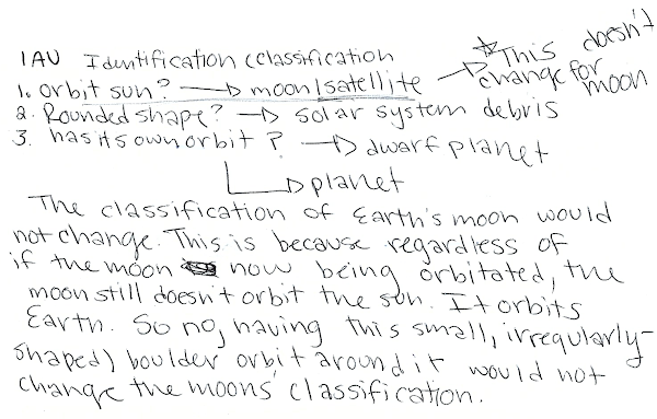 essay question solar system Read this full essay on solar system solar system humans live on a small planet in a tiny part of a vast universe this part of the universe is called t.