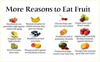why Eat Fruits