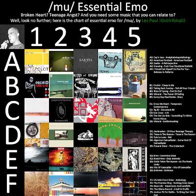 Essential Emo