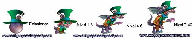 imagen del crecimiento del dragon sombrero grande