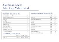 Goldman Sachs Mid Cap Value A