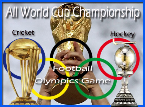 All WorldCup Championship in Hindi | Sports and Games Gk Quiz in Hindi