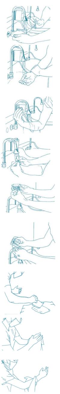 Lavado y secado de manos quirúrgico
