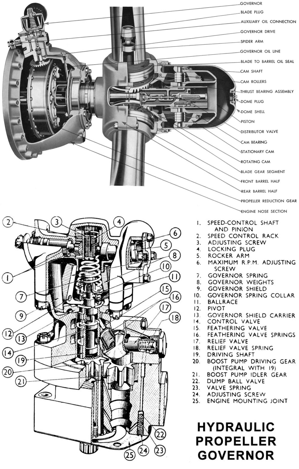propeller blade diagram html