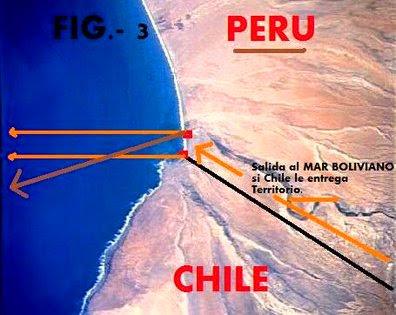 mapa salida al mar de Bolivia