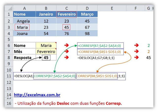 Desloc, Corresp, Excel, Funções, Fórmulas