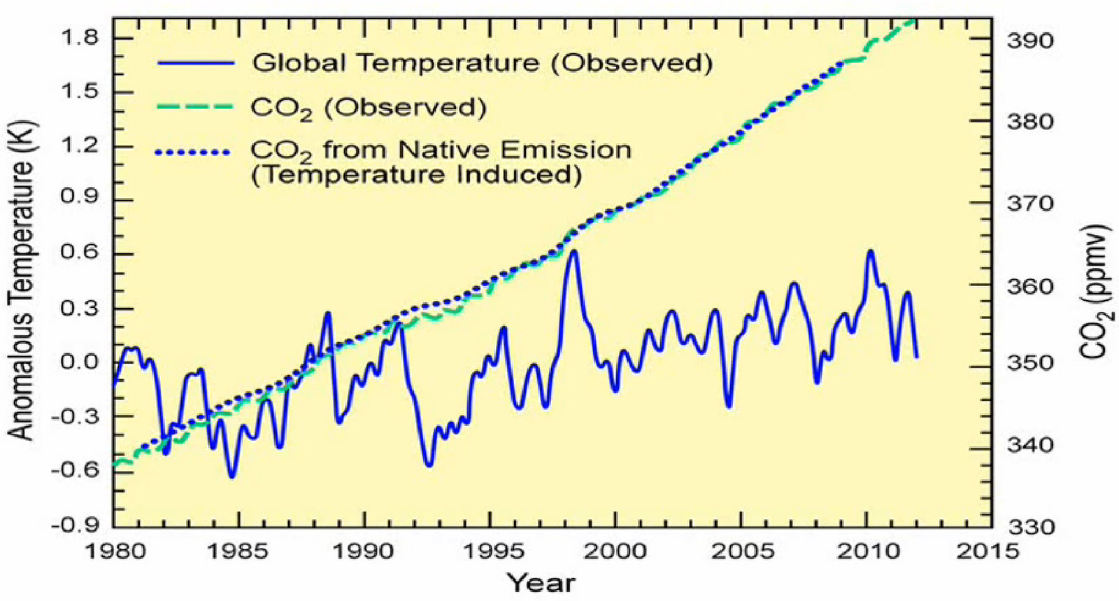 Climate Science Glossary