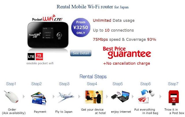 www.meheartseoul.blogspot.sg | Japan Wireless Pocket Wifi