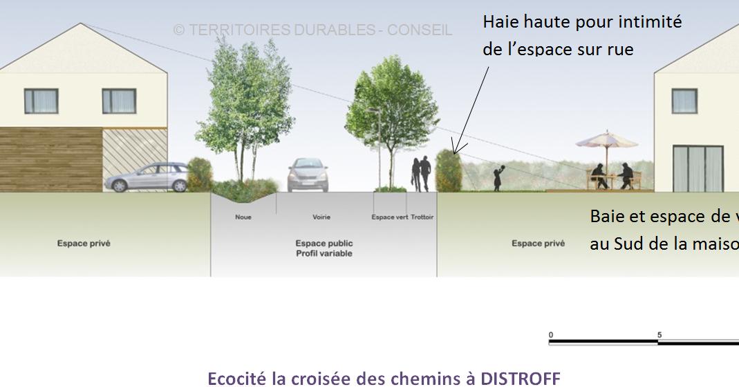 Durable et bioclimatique ecocit la crois e des chemins distroff - Maison bioclimatique definition ...