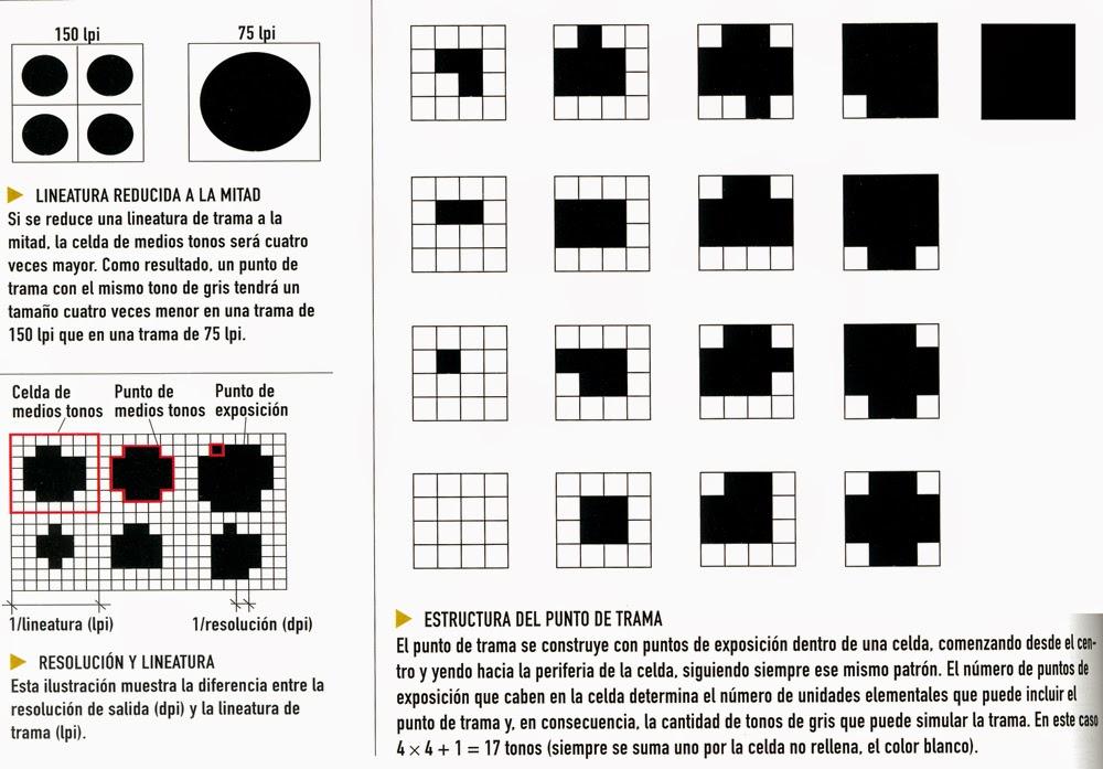 Diseño Gráfico Avanzado: 14-TRAMA E IMPOSICIÓN