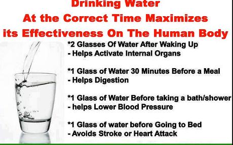 Drinking Coriander Water