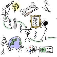 Teknoloji düşünce soruları ve cevapları fen ve teknoloji bilgi