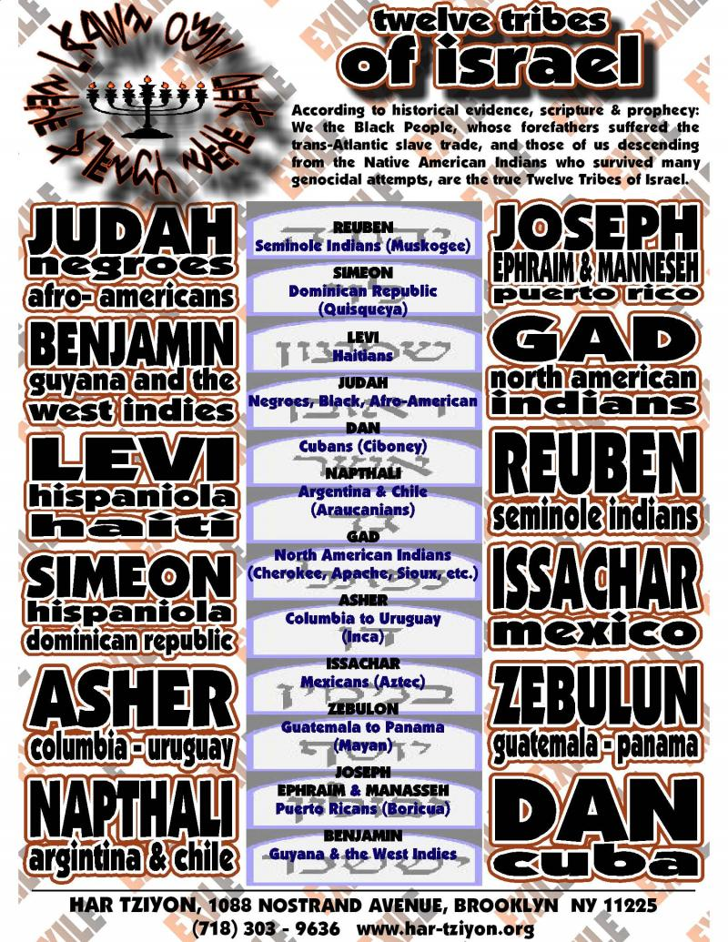 the transition of jews through history History of the jews and judaism in the land of israel  differentiating itself from the canaanites through such markers  history of the jews in the land of israel.