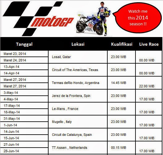 Motogp Trans 7 | MotoGP 2017 Info, Video, Points Table