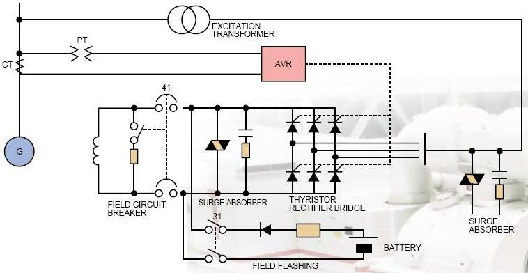 Ling2685 further Wiring Diagram For Millermatic further 200 Lincoln Welding Machine Wiring Diagram likewise Lincoln Ac225s Welder Wiring Diagram as well Nema L14 30r Wiring Diagram. on lincoln sa 200 wiring diagram