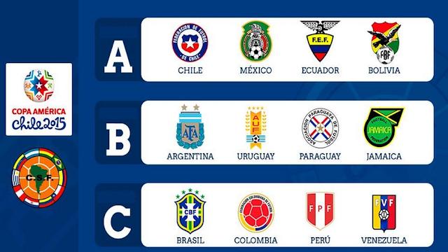 Undian Kumpulan Bolasepak Copa America 2015 Chile