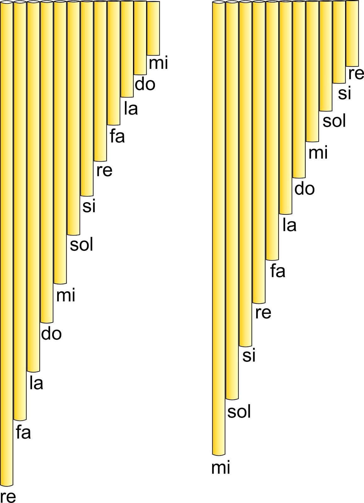 Blog de trovadoresco65 construcci n de unas zampo as de - Medidas tubos pvc ...