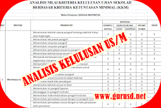 Aplikasi Analisis Nilai  Kelulusan Ujian Sekolah Berdasar Kriteria Ketuntasan Minimal (KKM)