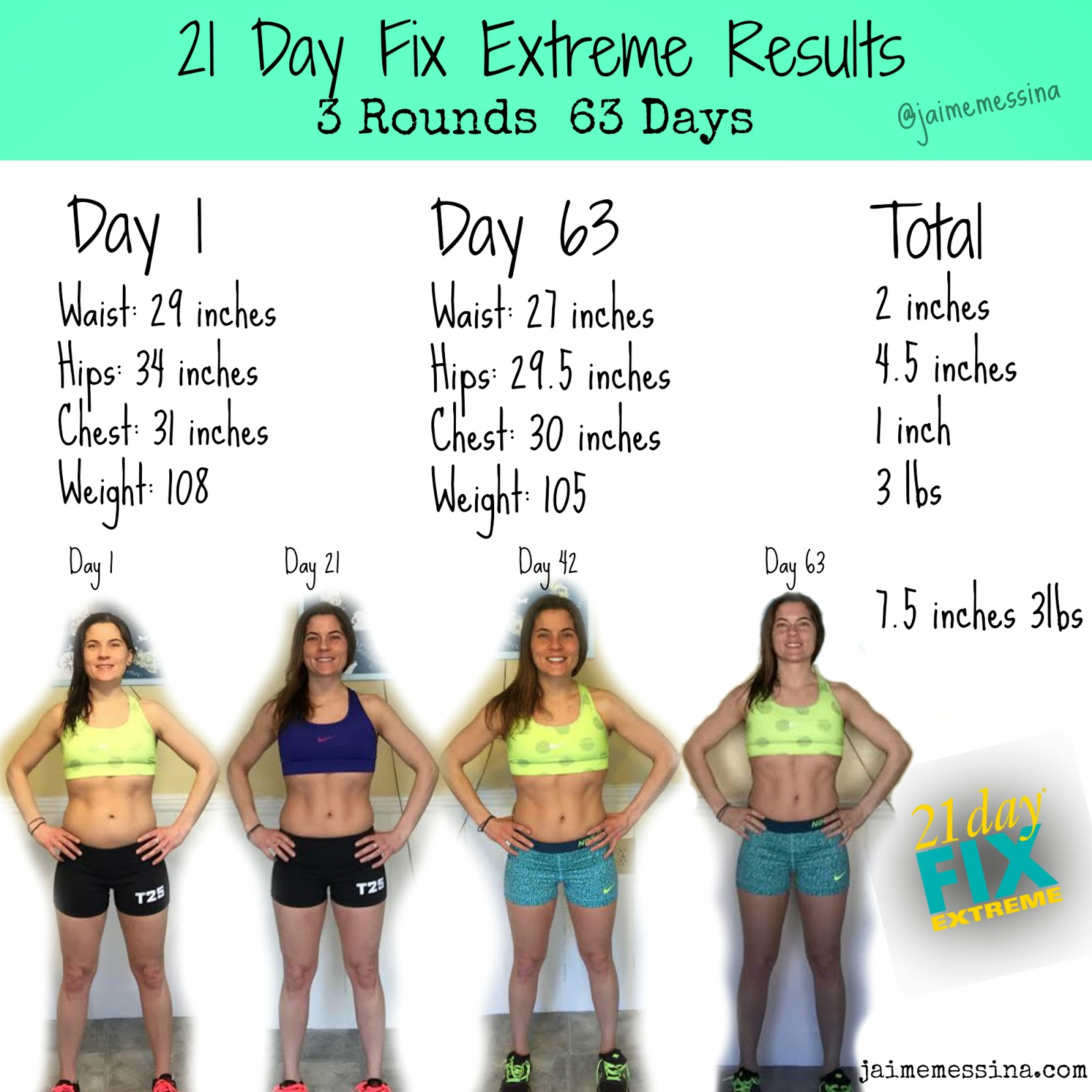 21 day fix extreme, results, meal plan, Jaime Messina , Autumn Calabrese, countdown to competition
