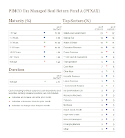 PIMCO Tax Managed Real Return Fund