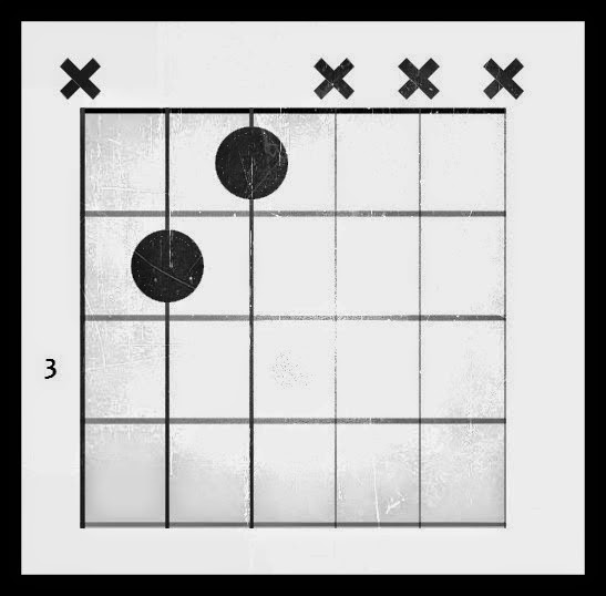Guitar guitar chords b7 : Guitar : guitar chords b7 Guitar Chords along with Guitar Chords ...