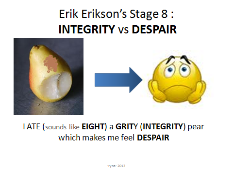 erik eriksons 8 stages of man essay Open document below is an essay on erik erikson's eight stages of life from anti essays, your source for research papers, essays, and term paper examples.