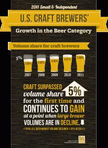 Power Beer - Des nouvelles de la bière et des brasseries!: Power Beer  - Brasserie artisanale 1
