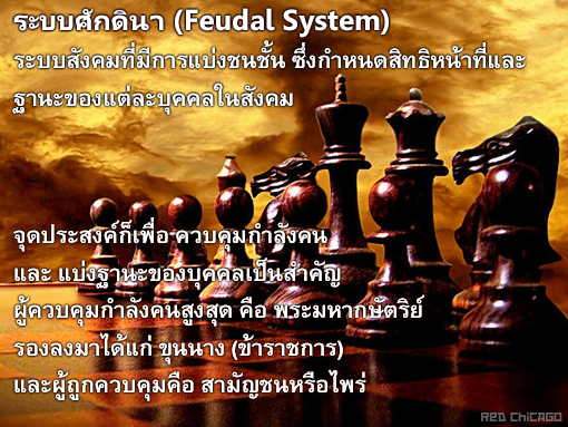 ระบบศักดินา (Feudal System) หมายถึง...