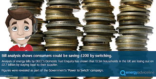 Bill analysis shows consumers could be saving £200 by switching energy supplier