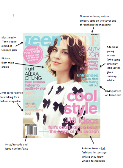 thouts on teen magazine essay The relationship between magazine reading and adolescents' body image and eating disturbances sex roles, 2003 a lot of research in this area isn't new scientists.