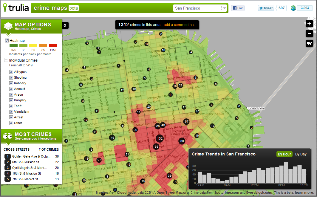The Remote-Controlled Vampire Cat: Trulia.com Crime Map