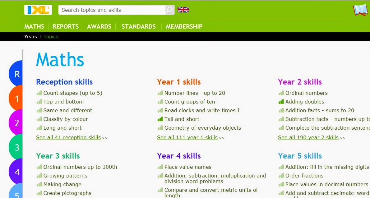 delivering grace: IXL-Maths and Language Arts-a review.