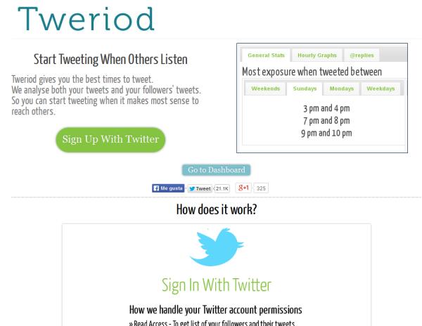 Conoce las mejores horas para twittear, con Tweriod.