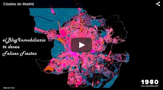 Las Edades de Madrid elBlogInmobiliario.com