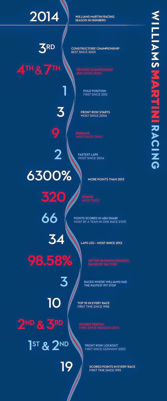 2014 Statstics