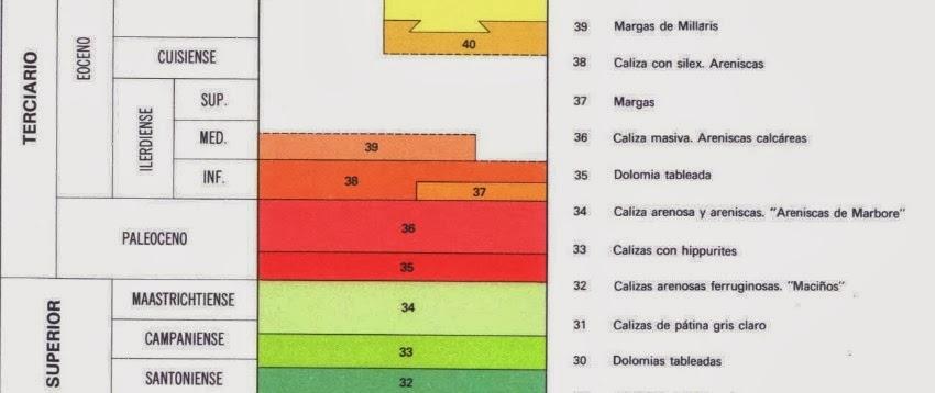 Una historia violenta. Geología de Ordesa y Monte Perdido (IV ...
