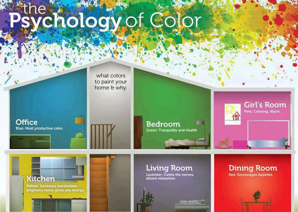 the colors of the rooms within your home need to bring out your