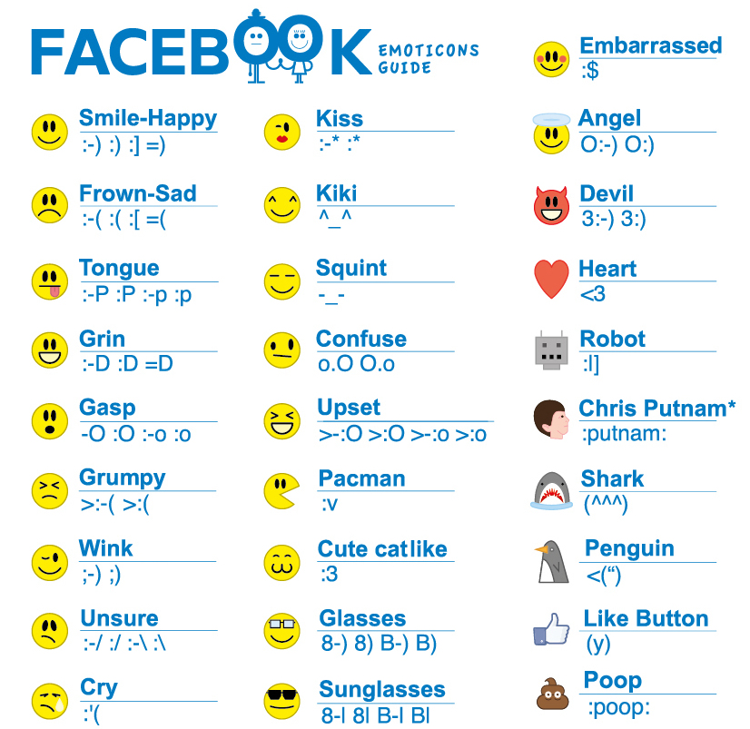 Facebook emoticons | list of shortcut codes for facebook ...