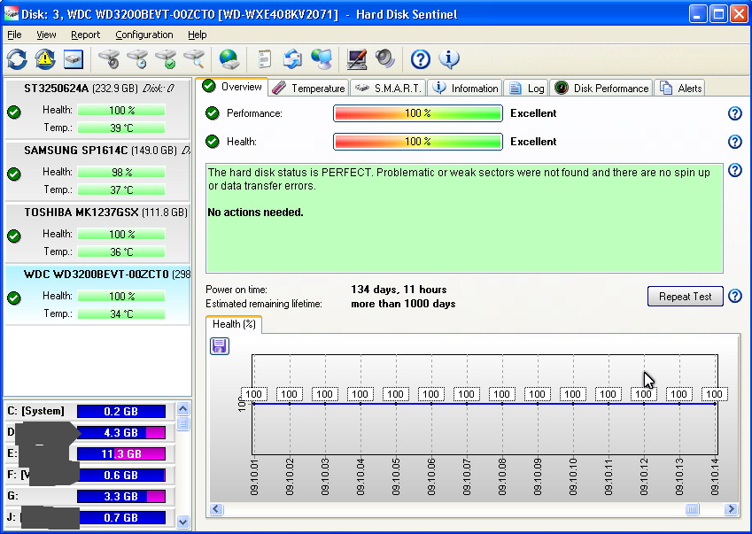 Hard disk sentinel pro v3 50 keygen serial